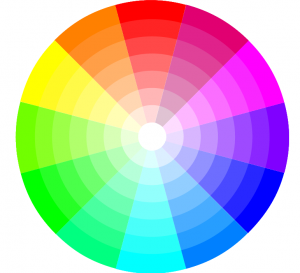 Cercle chromatique couleurs